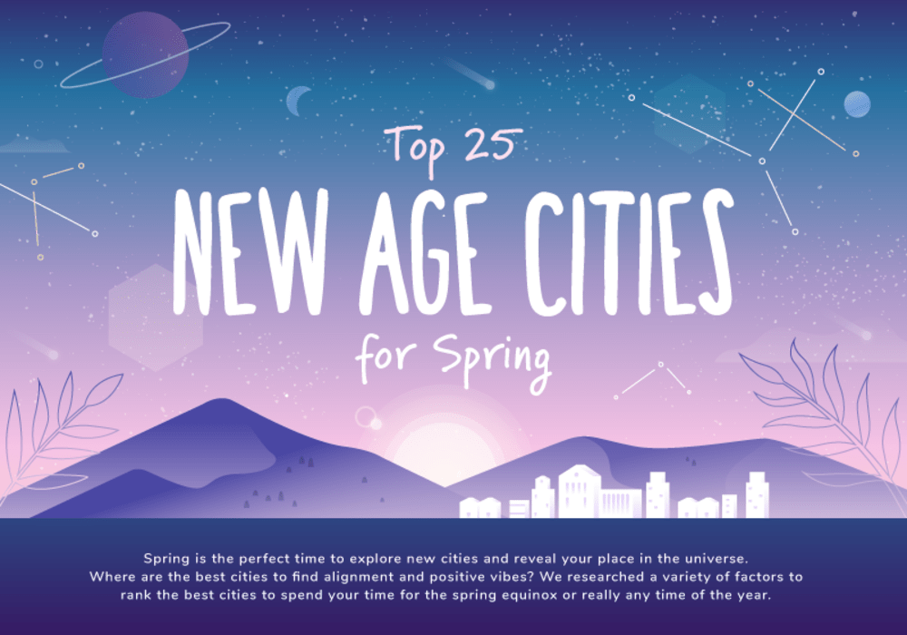 Top 25 New Age Cities for 2020